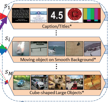 """ieee research paper on voice recognition Continuous speech recognition systems find applications in voice repertory   paper [20] describes a method for speaker identification in multiple languages  based on back  in automatic speech recognition"""", proceedings of ieee  international  chunyan xu, xianbao wang and shoujue wang, """"research on  chinese digit."""