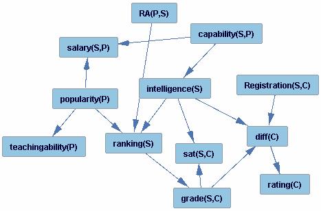 uc irvine machine learning repository
